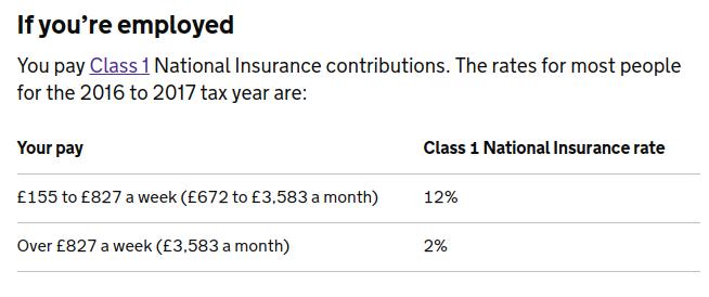 National Insurance marginal rates.png