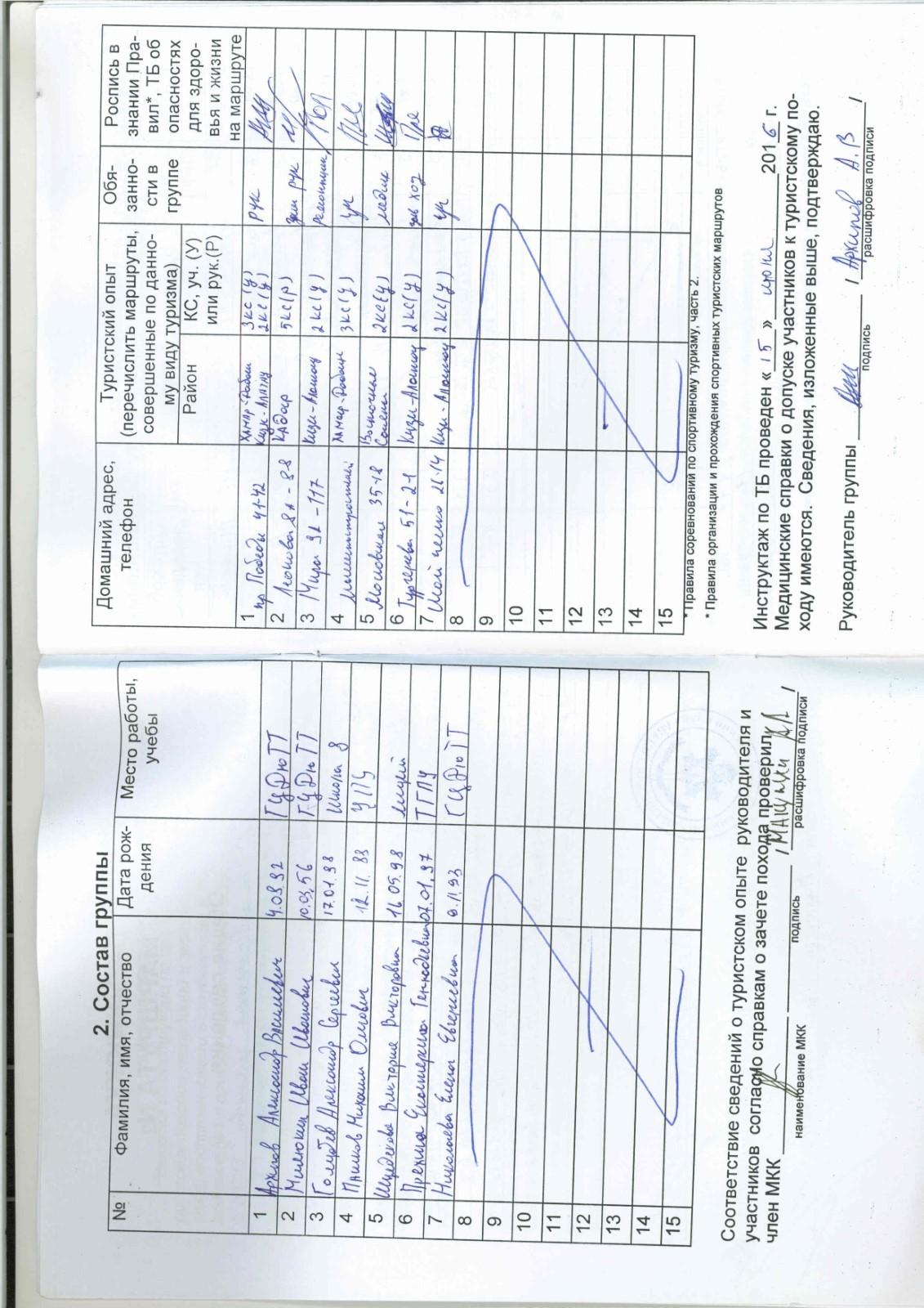 Отчет О пешеходном туристском походе III категории сложности По Катунскому Хребту