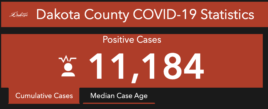 Dakota County COVID-19 Statistics