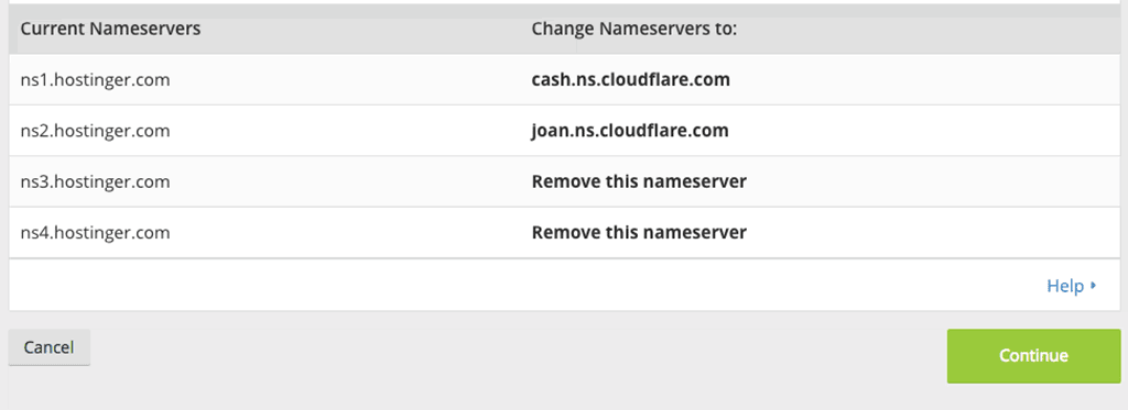 lista de nameservers do dominio para colocar no cloudflare