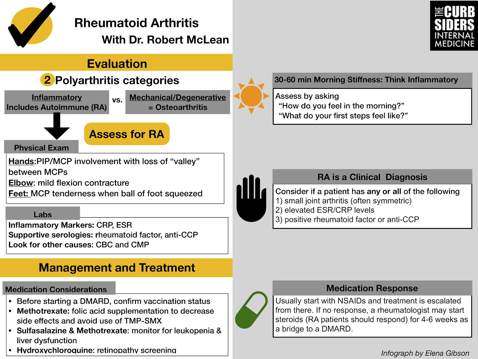 Rheumatoid Arthritis for the Internist with Robert McLean MD