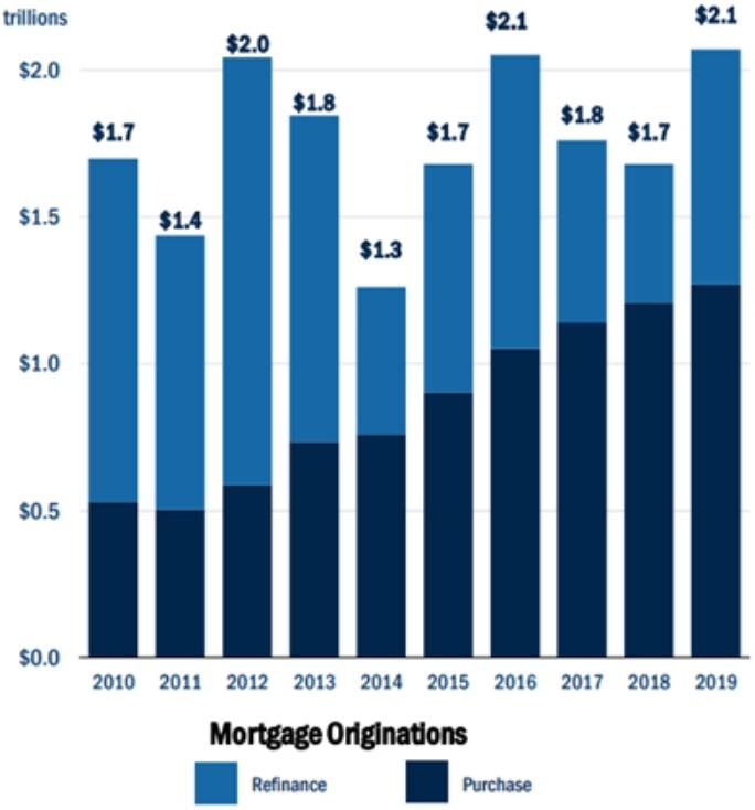 Перспективы инвестиций в акции Fidelity National Financial (FNF)