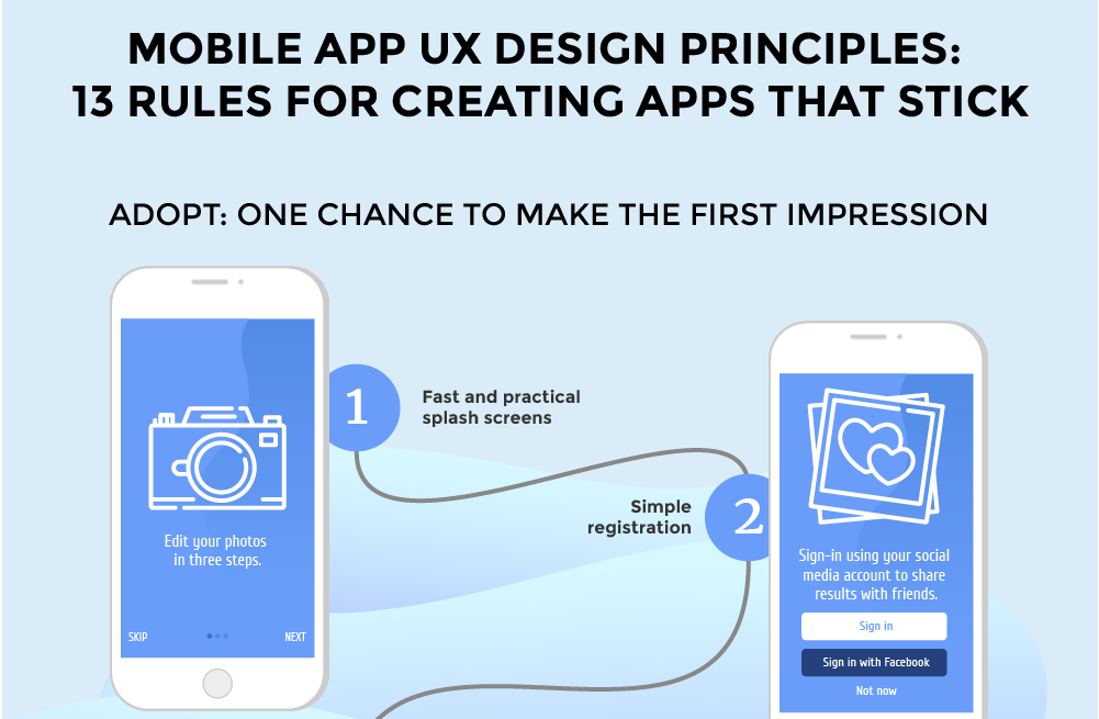 Image result for infographic on mobile apps onboarding experience