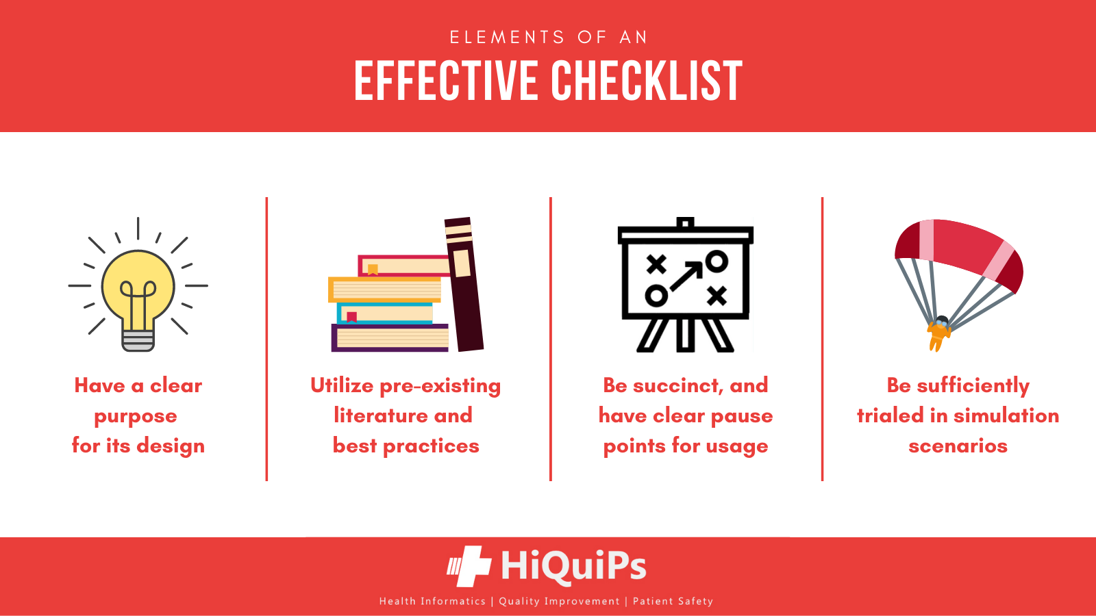 Elements of an Effective Checklist Infographic: Clear Purpose, Evidence Based, Succinct, Trialed.