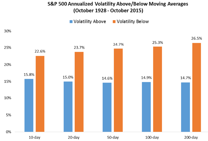 barras volatilidad.png