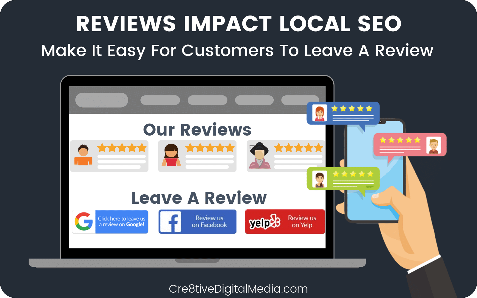 How do reviews impact Local SEO For Contractors?
