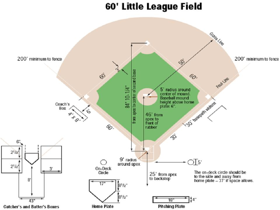 diagram-little-league-baseball.jpg