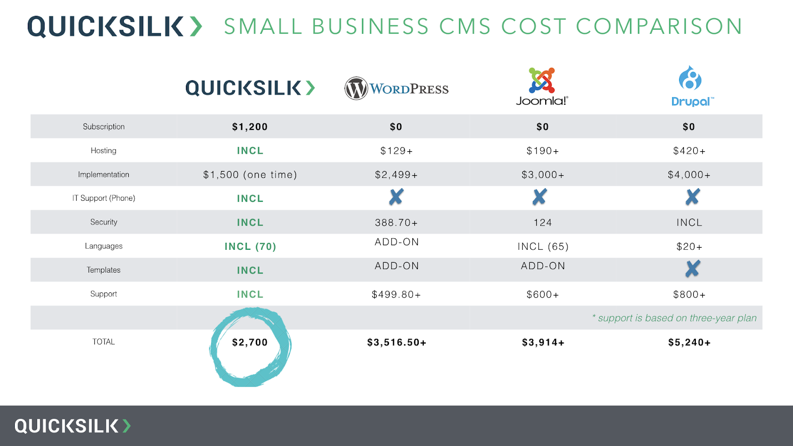 small business comparison chart.001.png