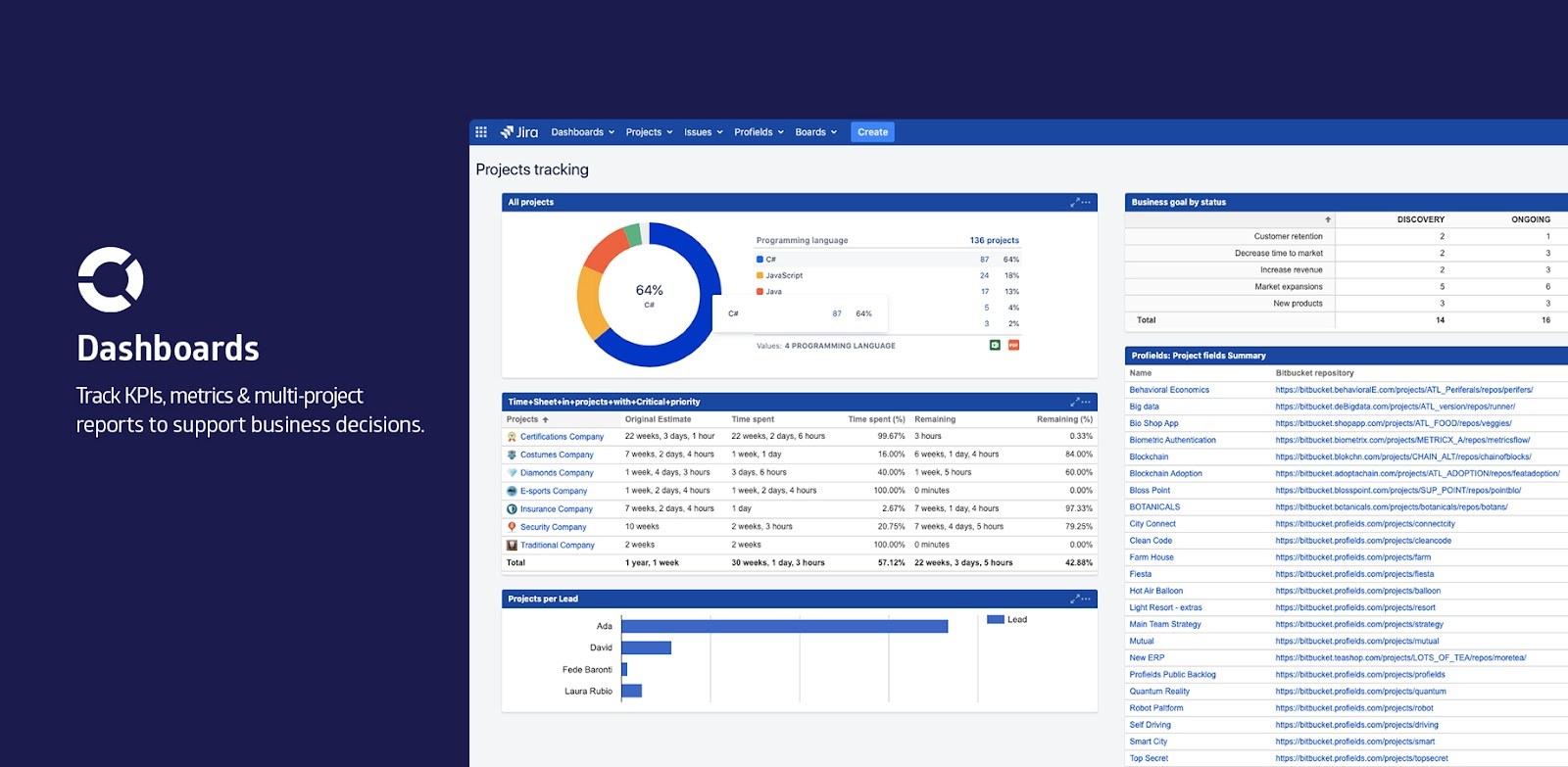 Profields for Jira Dashboards
