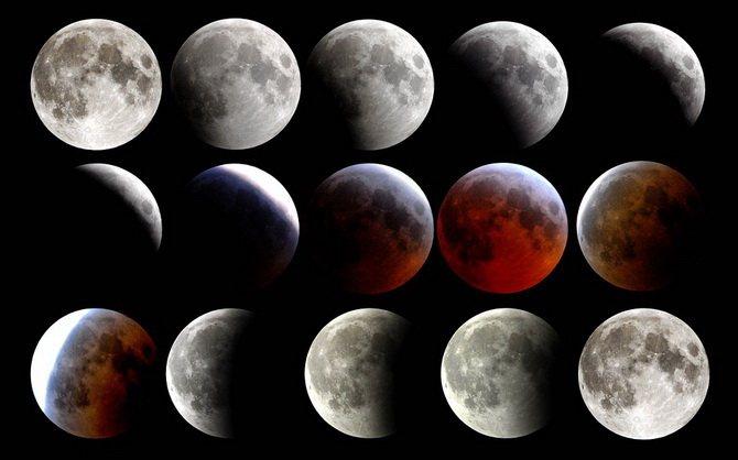 Mond- und Sonnenfinsternisse von 2020: Wie vorbereiten, was kann und was nicht 7