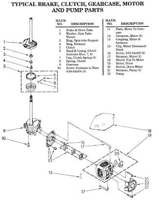 Kenmore Washer 800 Manual