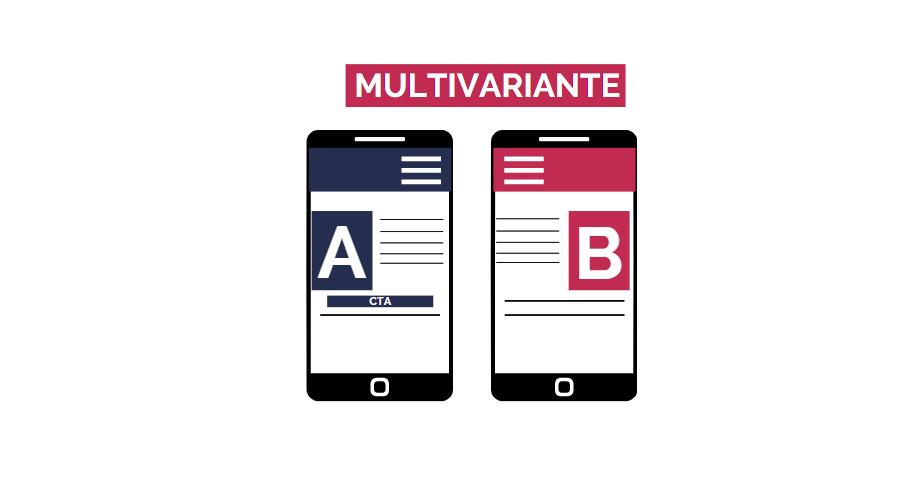 test multivariante