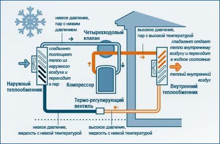 Тепловой насос  Википедия