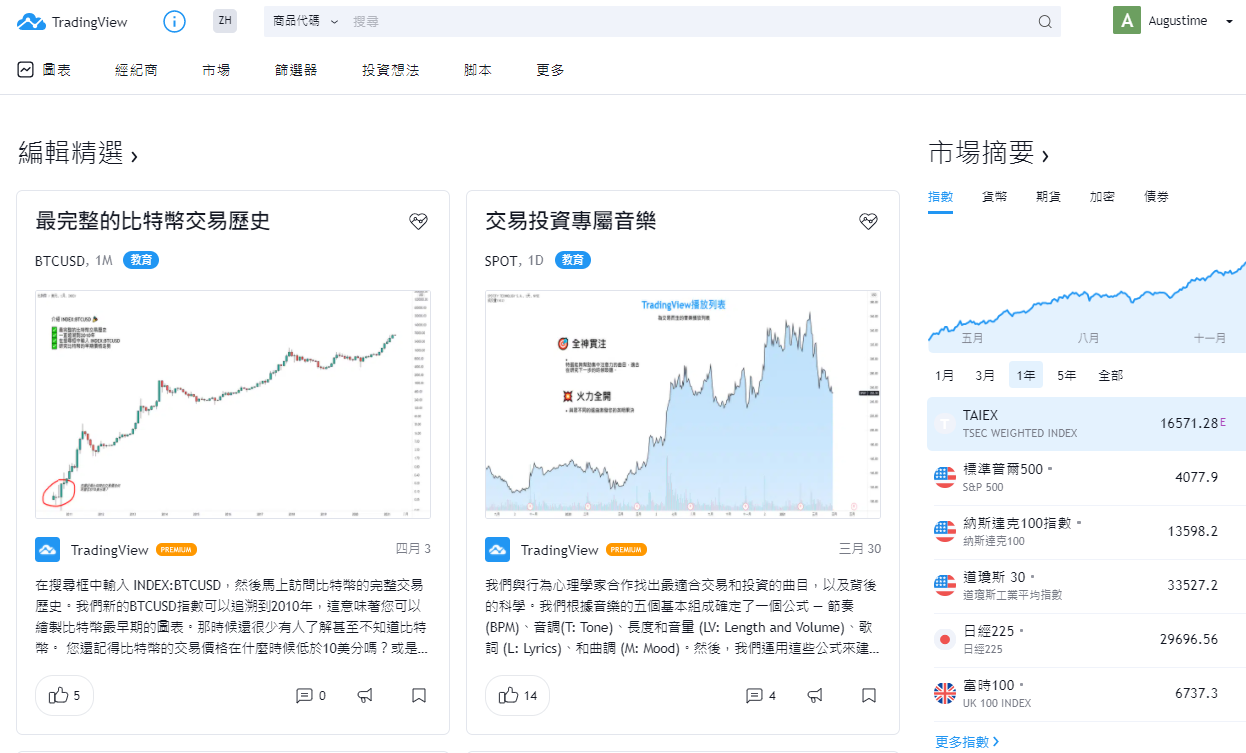 美股QQQ股價即時走勢怎麼查詢