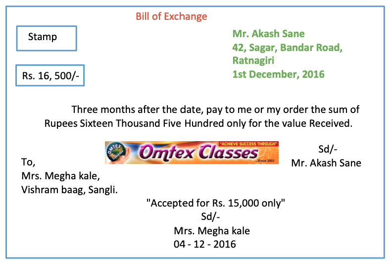 OMTEX CLASSES: HSC ACCOUNTS MARCH 2018 BOARD QUESTION PAPER