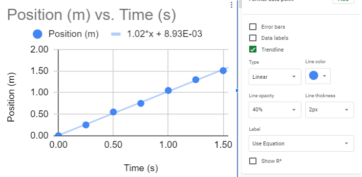 Shows where to click to display the equation of the trendline