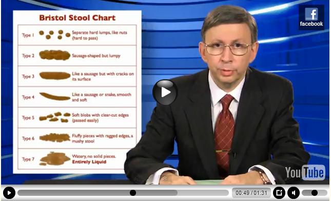 Konstantin Monastyrsky and poop chart