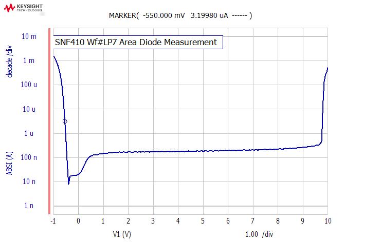C:\Users\Lisa Rahman\Stanford Nano Fab\REPORT\WfLP7_MEASURED_DATA\Diode Area.bmp