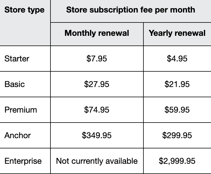 store subscriptions