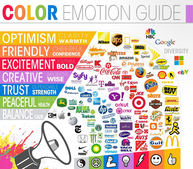 Colour guide for branding logo design