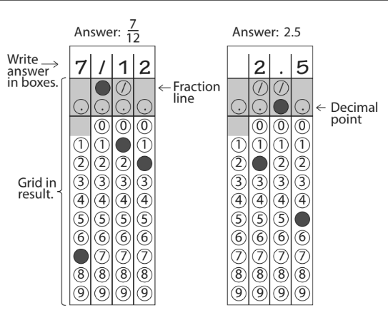 Grid-In questions on SAT Math