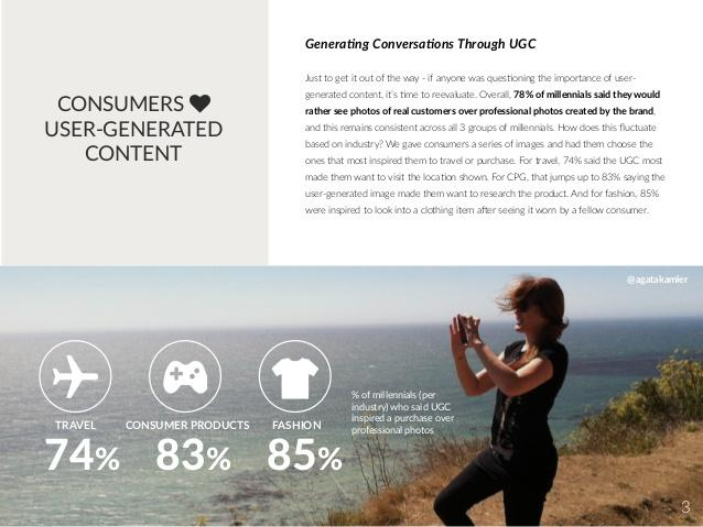 user generated content stats