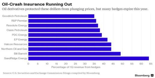 Рынки прервали оптимистический рост, поняв, что Ципрас не собирается сворачивать