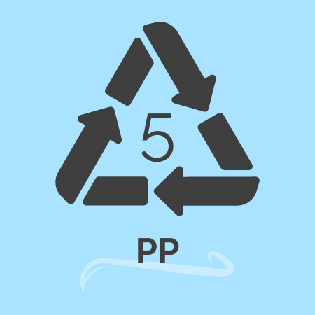 plastic recycling number 5 -PP