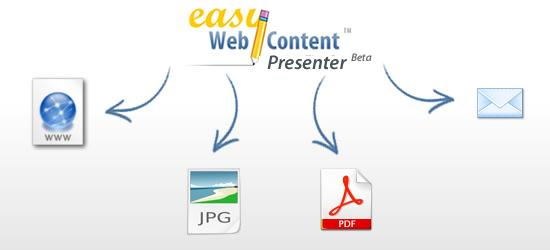 Easy Web Content Presenter – Not just another PowerPoint competitor