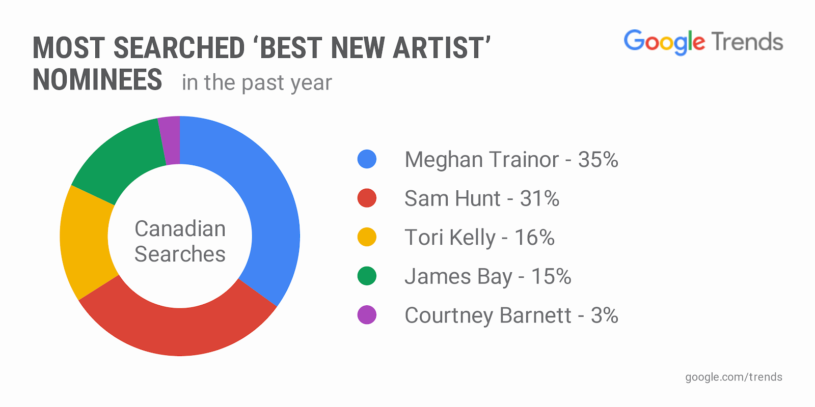 Best New Artist (1).png