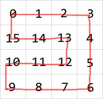 Hamiltonian circuit