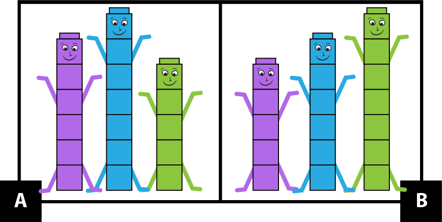 A. shows 3 people made from cubes. The first is purple and 6 cubes tall. The middle is blue and 7 cubes tall. The last is green and 5 cubes tall. B. shows 3 people made from cubes. The first is purple and 5 cubes tall. The middle is blue and 6 cubes tall. The last is green and 7 cubes tall.