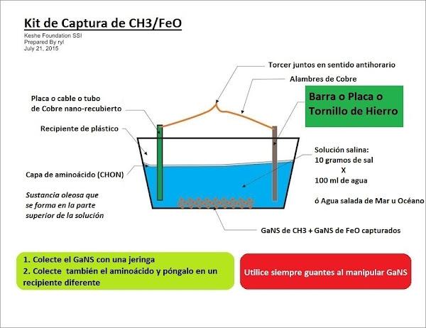 Kit de captura CH3+FeO.jpg