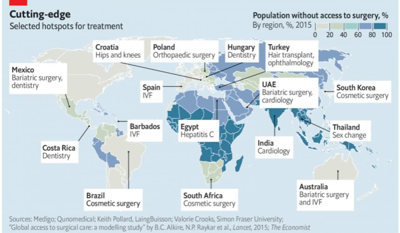 Was sind beliebte Reiseziele im Gesundheitstourismus?