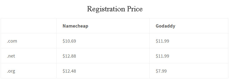 Registration-Price.jpg