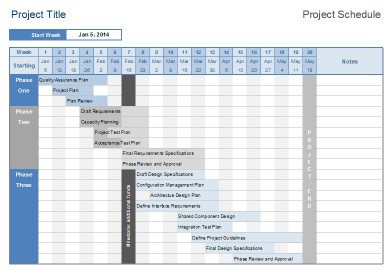 schedule focused project plan template