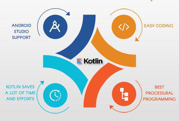 why choose kotlin.jpg