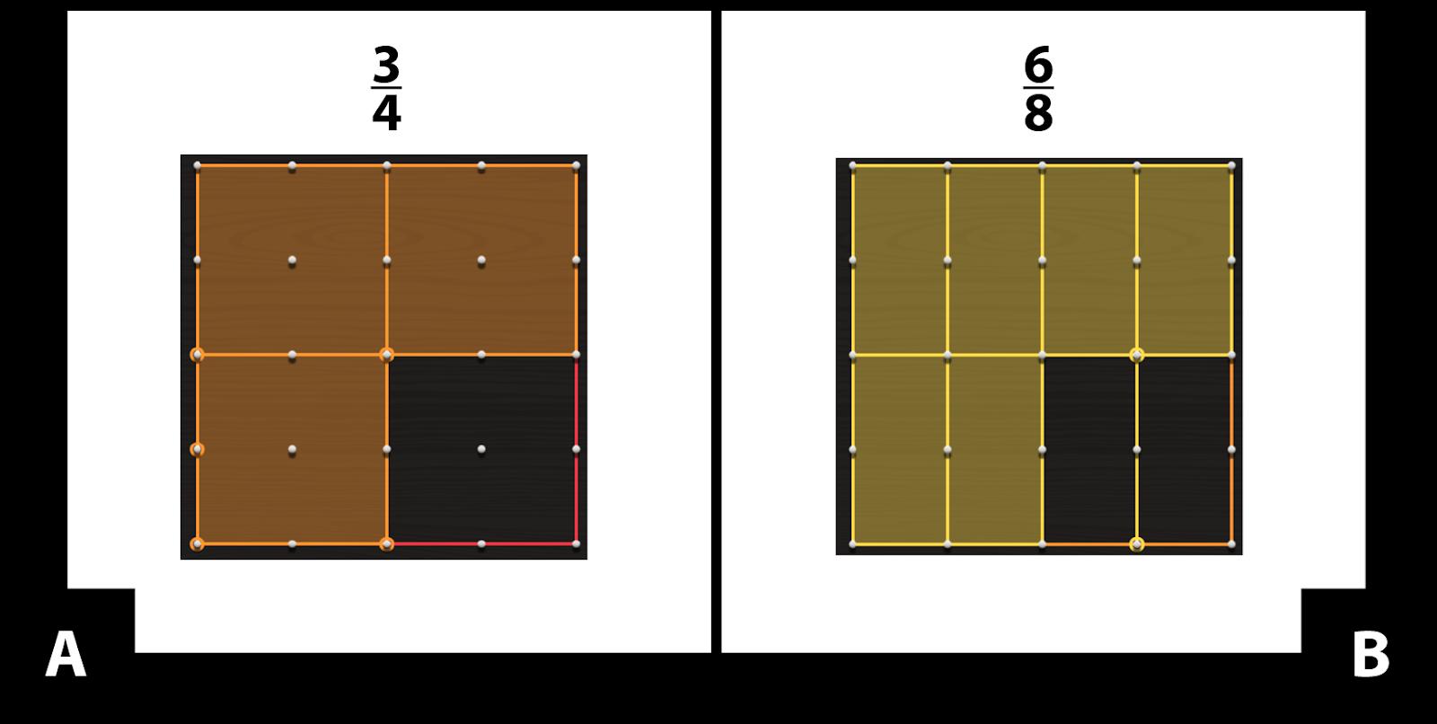 A: Una geotabla muestra 3 de 4 partes iguales sombreadas en anaranjado. 3 cuartos. B: Una geotabla muestra 6 de 8 partes iguales sombreadas en amarillo. 6 octavos. El número de partes sombreadas en A es menor que el número de partes sombreadas en B, pero representan la misma fracción.