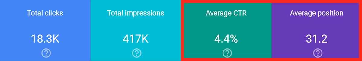 ادوات مشرفي المواقع: كيف تضاعف عدد زوار موقعك بنسبة 300% سنة 2020 SEO
