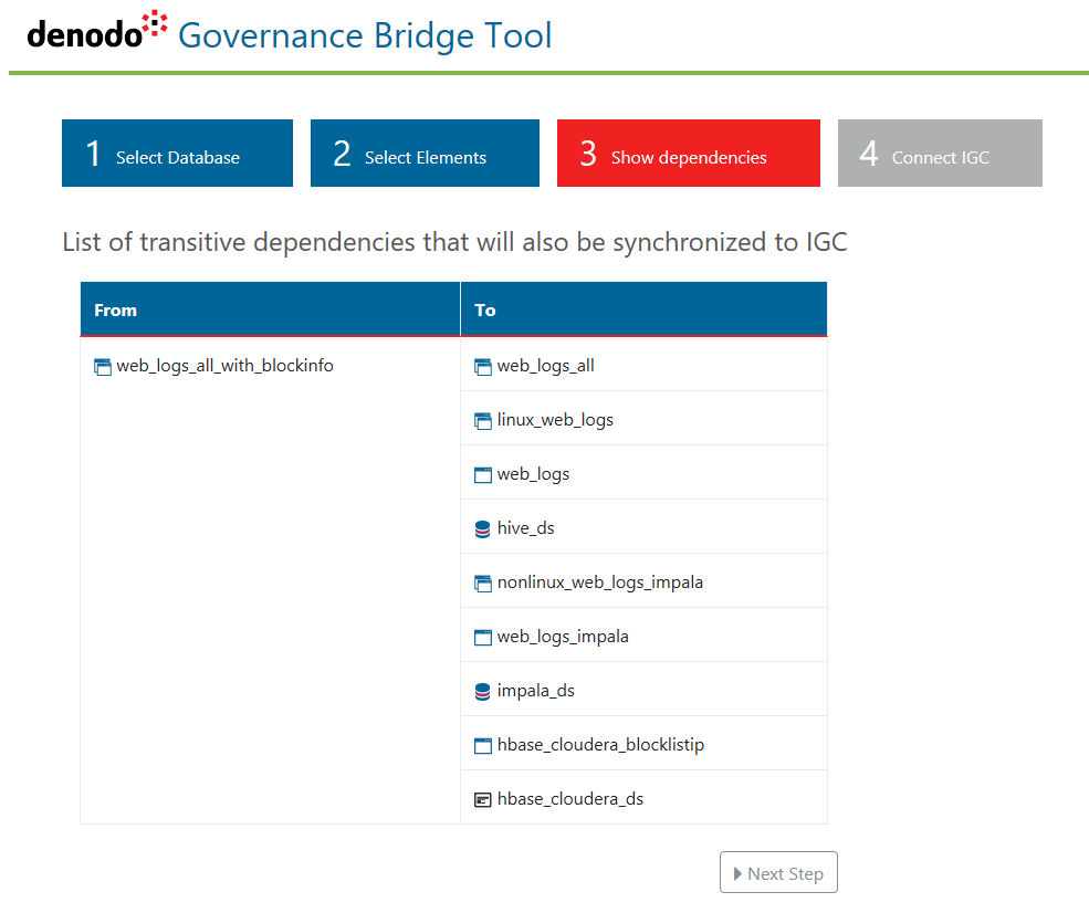 Denodo Governance Bridge - User Manual