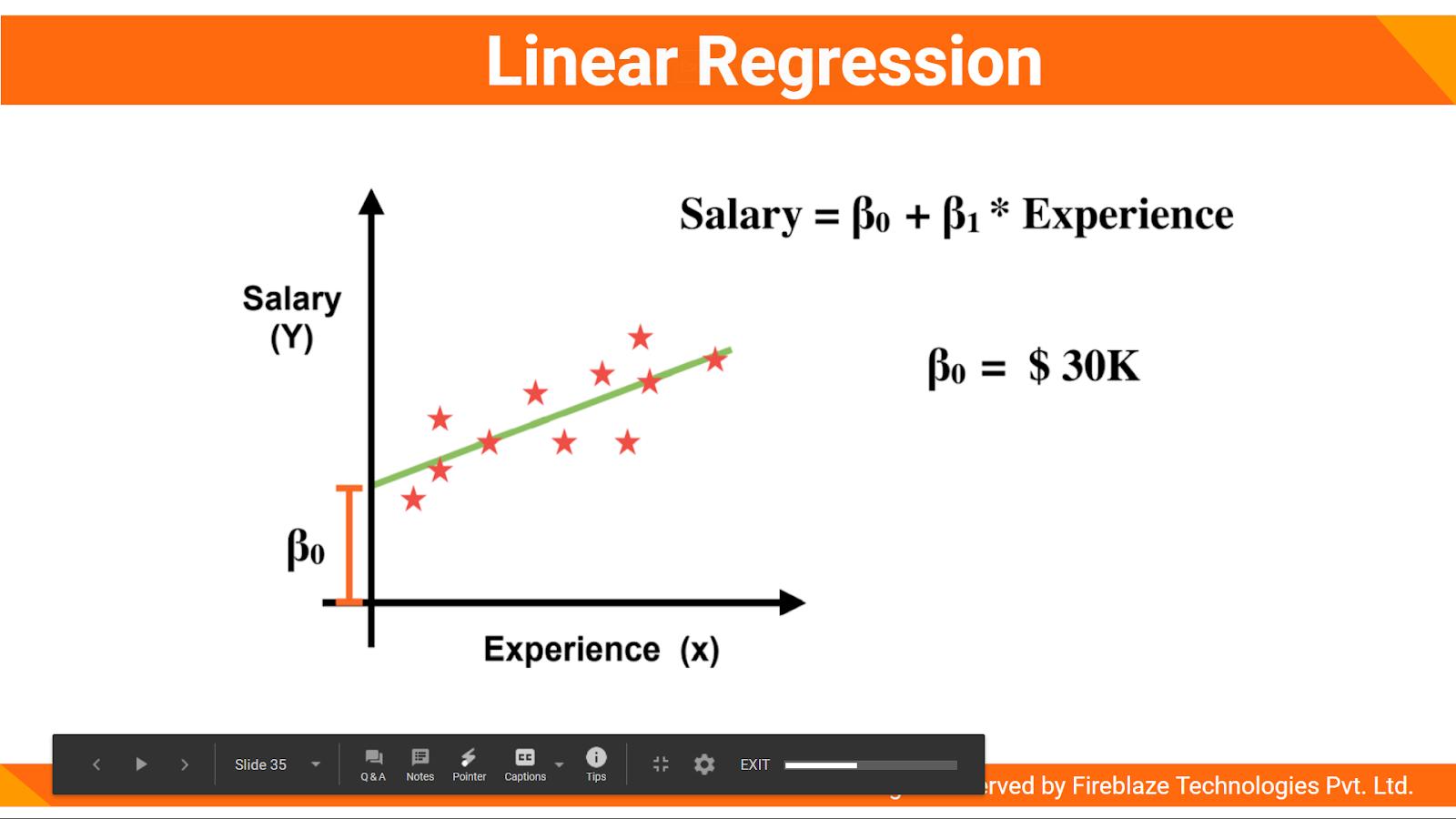 Linear Regression Algorithm in Machine Learning