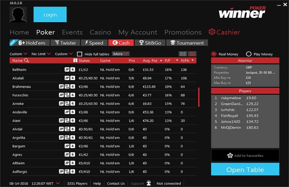 Winner Poker аккаунт