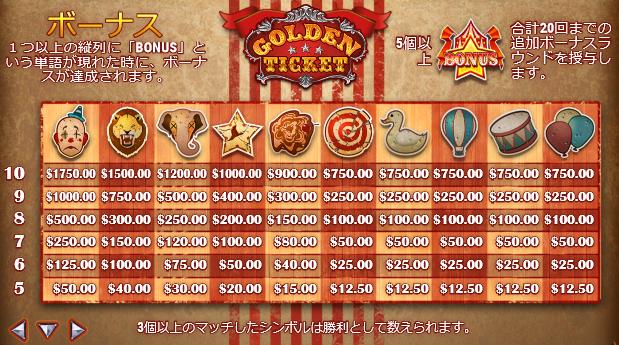 Golden Ticket Slot
