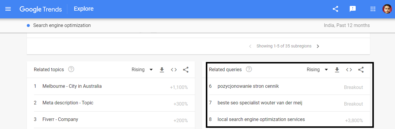 This image shows how you can check related queries on Google Trends