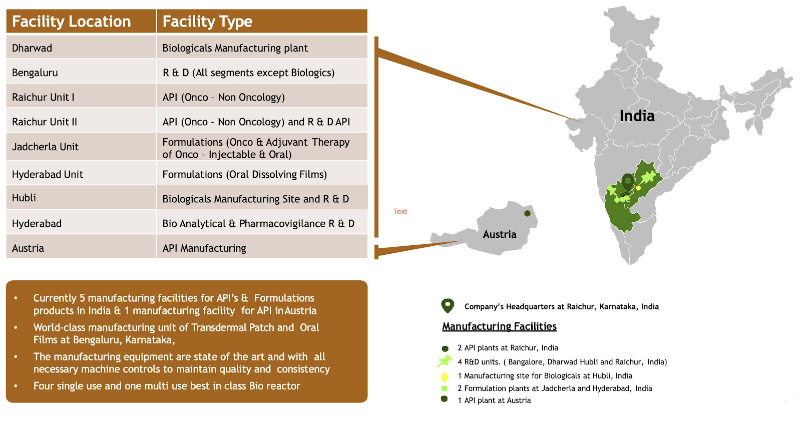 Manufacturing Units of Shilpa Medicare