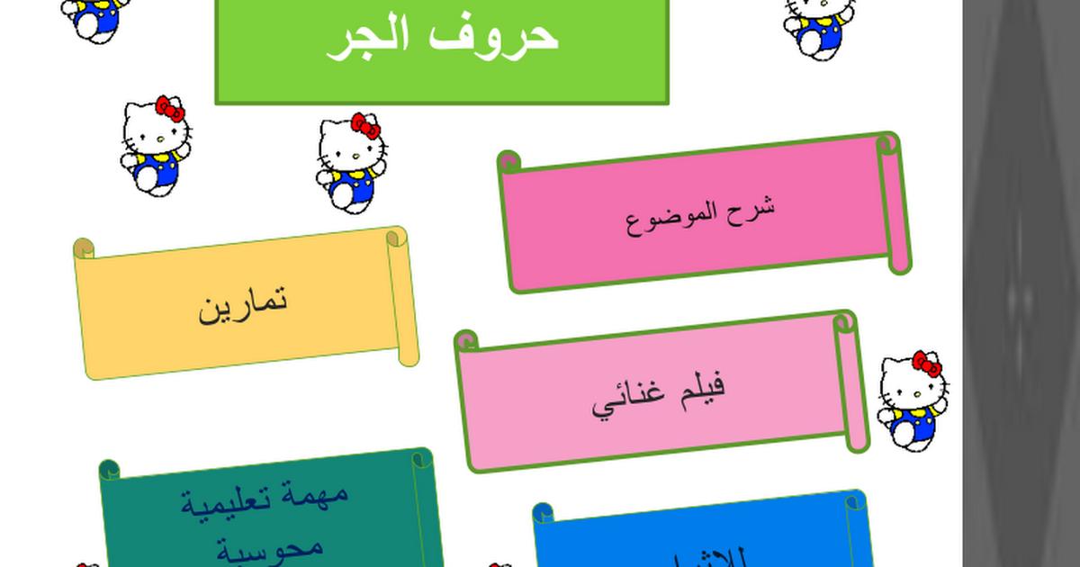 حروف الجر - Google Slides