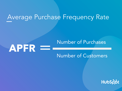 Average frequency purchase rate formula