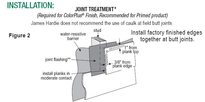 How To Flash Siding Butt Joints