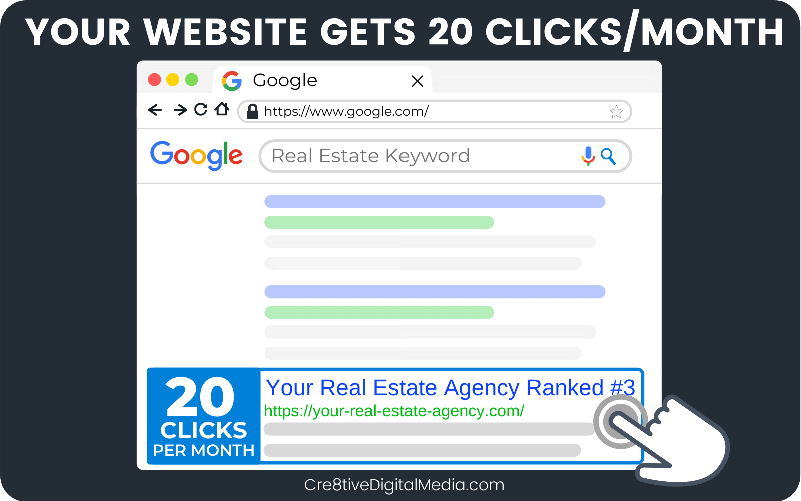 20 people click on your website in the search results