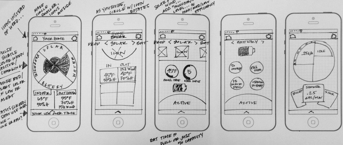 wireframe | documents by business analyst